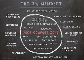 What does mindset mean in business?